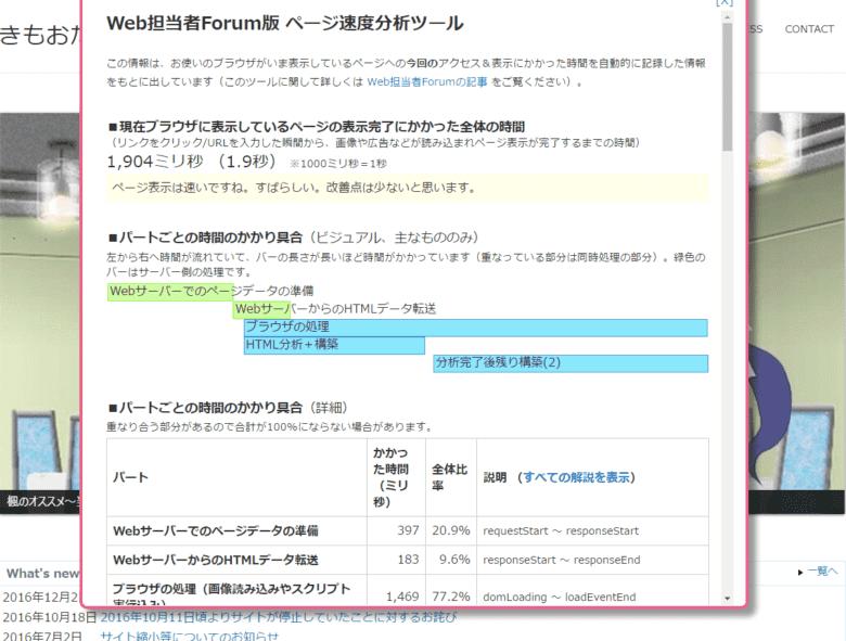 KUSANAGI for ConoHa、キャッシュ無しでのページ速度分析ツール結果